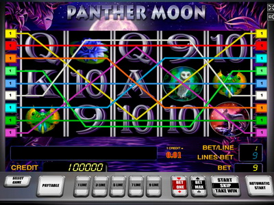 Обзор слота Panther Moon